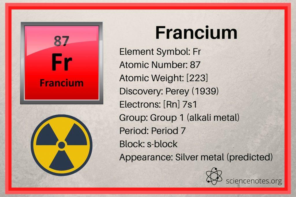 Francium Element Facts