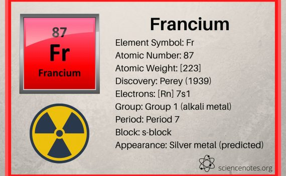 Francium Element Facts