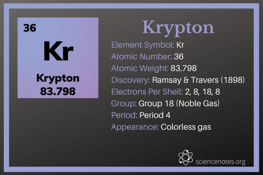 Krypton Facts