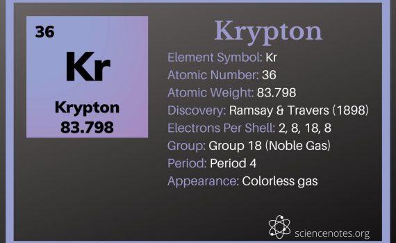 Krypton Facts