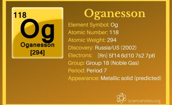Oganesson Facts