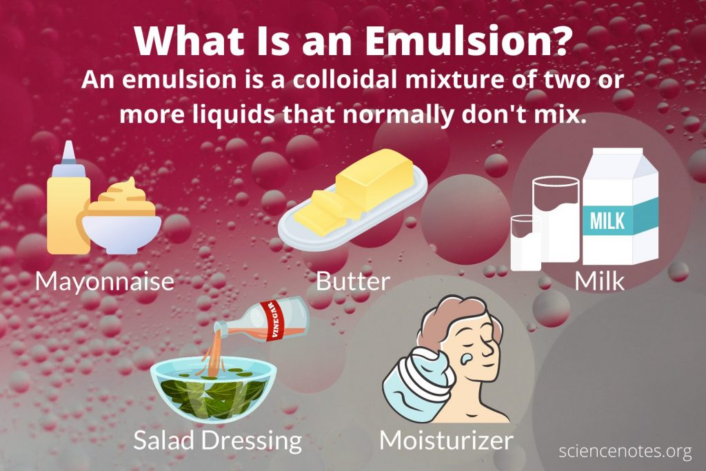 Emulsion Definition and Examples