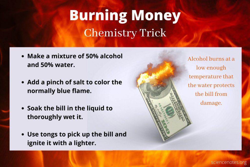 Burning Money Chemistry Trick