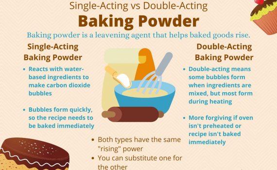 Single-Acting vs Double-Acting Baking Powder