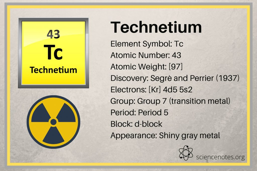 Technetium Facts
