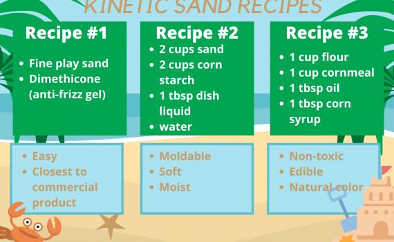 Kinetic Sand Recipes