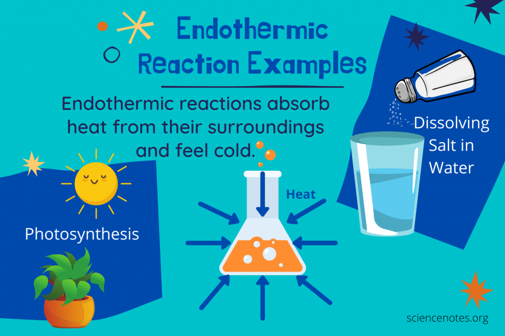 Endothermic Reaction Definition and Examples
