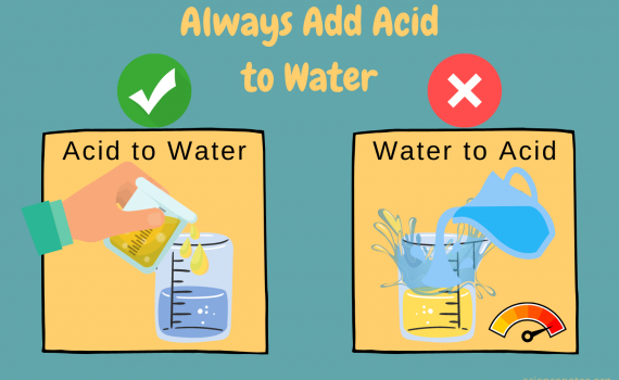 Always Add Acid to Water