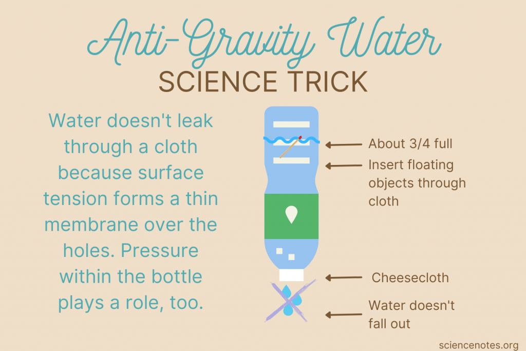 Anti-Gravity Water Science Trick