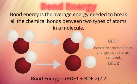 Bond Energy