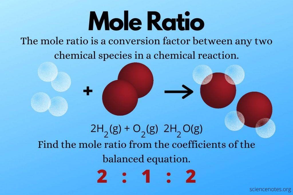 Mole Ratio