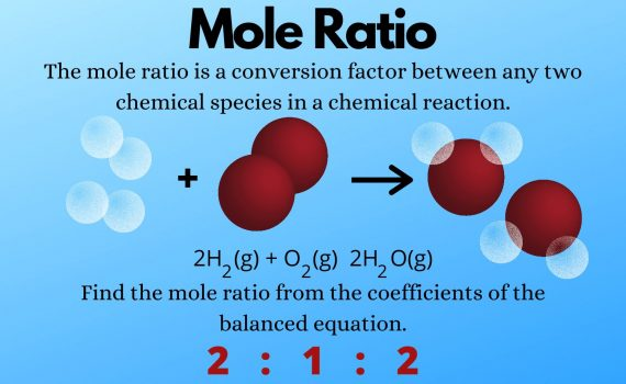 Mole Ratio