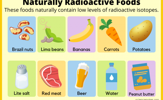 Naturally Radioactive Foods