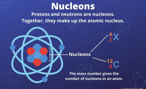 Nucleon Definition