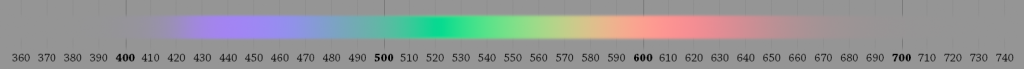 Spectrum on Grayscale