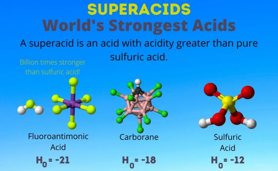 Superacids World's Strongest Acids