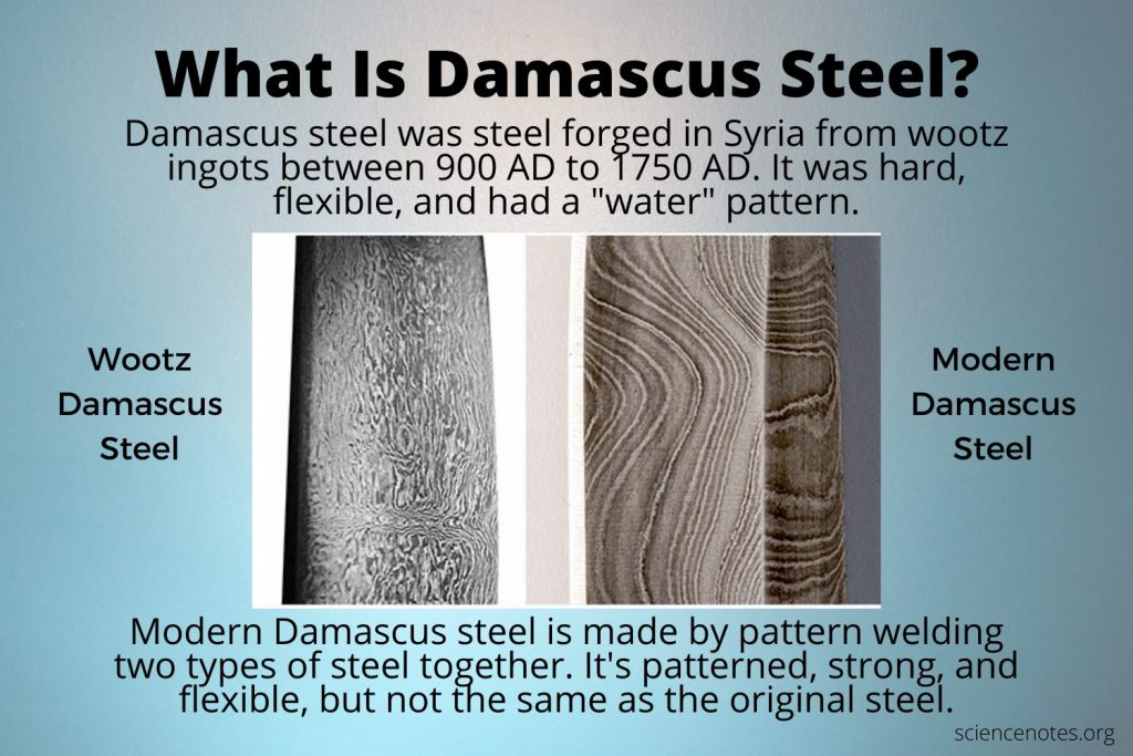 What Is Damascus Steel? Wootz Forged vs Pattern Welded