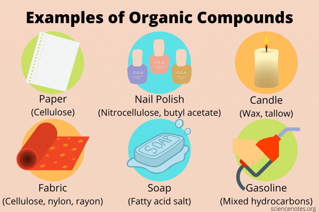 Examples of Organic Compounds