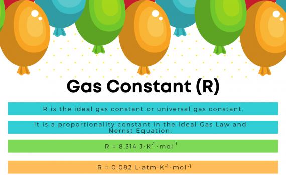 Gas Constant (R)