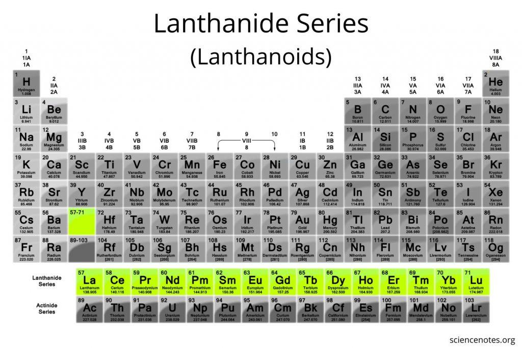 Lanthanide Series (Lanthanoids)