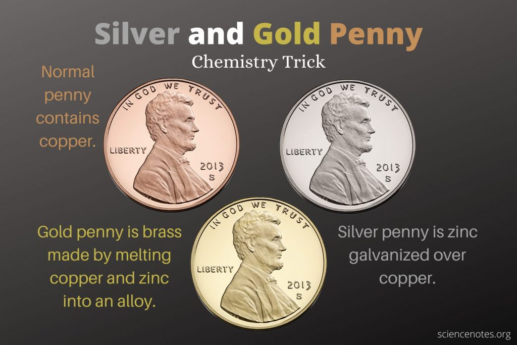 Silver and Gold Penny Chemistry Trick