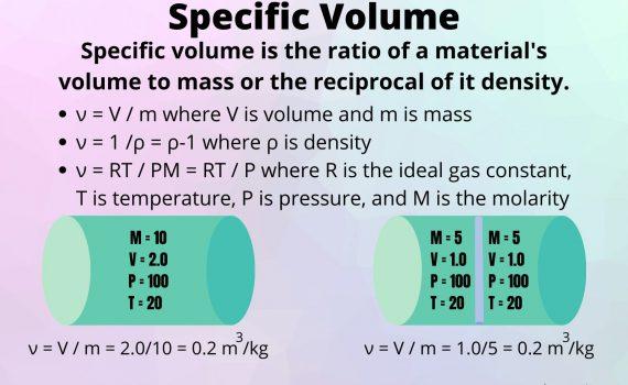 Specific Volume