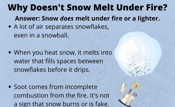 Why Doesn't Snow Melt Under Fire?