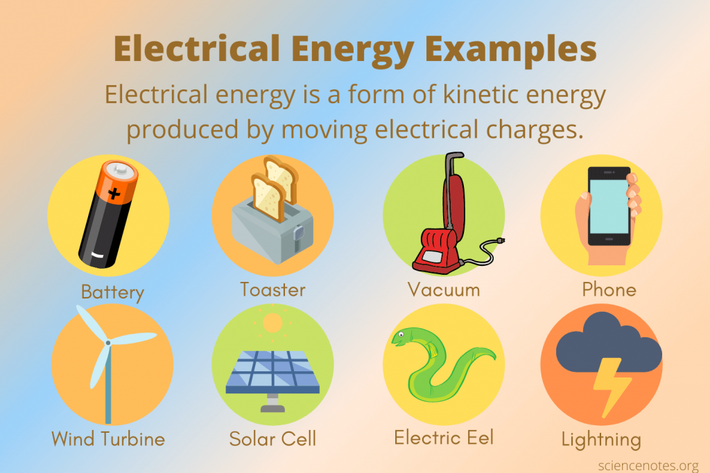 Electrical Energy Examples