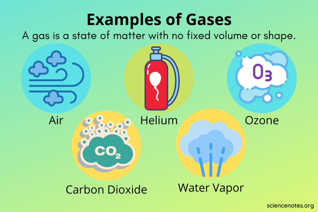 Examples of Gases