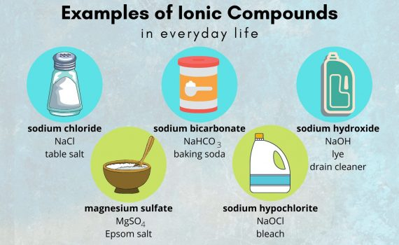 Examples of Ionic Compounds