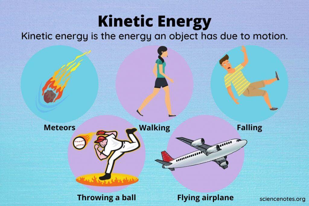 Kinetic Energy Examples