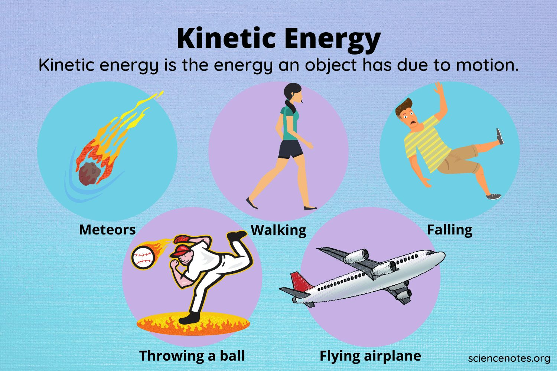Kinetic-Energy-Examples.jpg