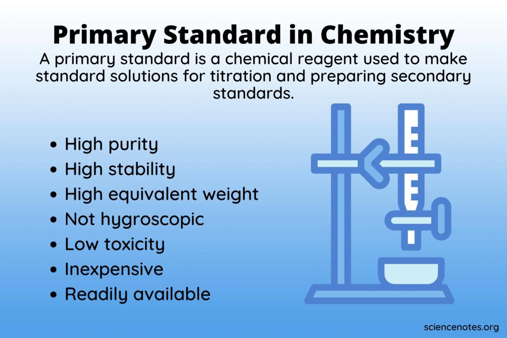 Primary Standard in Chemistry