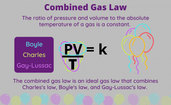 Combined Gas Law in Chemistry