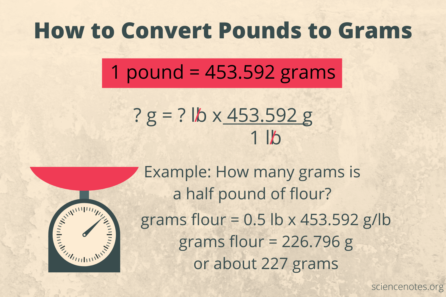 How To Convert Pounds Grams Lb G